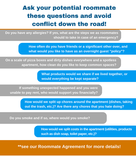 Questions to Ask Potential Roommate Graphic